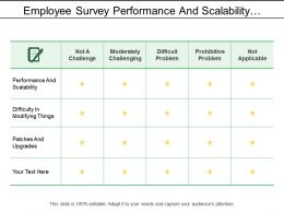 Employee Survey Performance And Scalability Patches Upgrades