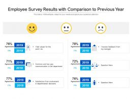 Employee Survey Results With Comparison To Previous Year