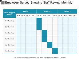 Employee Survey Showing Staff Review Monthly Basis