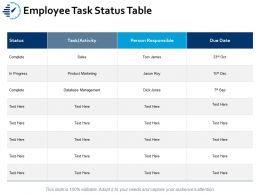 Employee Task Status Table Ppt Portfolio Templates