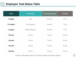 Employee Task Status Table Ppt Powerpoint Presentation Slides Infographic Template