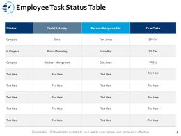 Employee Task Status Table Sales Ppt Powerpoint Presentation Gallery Themes