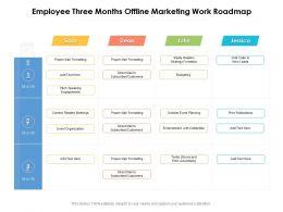 Employee Three Months Offline Marketing Work Roadmap