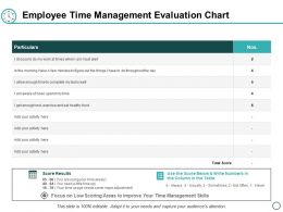 Employee Time Management Evaluation Chart Ppt Powerpoint Presentation Files