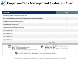 Employee Time Management Evaluation Chart Ppt Portfolio Topics