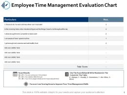 Employee Time Management Evaluation Chart Table Ppt Powerpoint Presentation Icon Slides