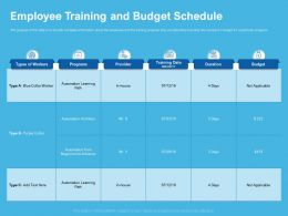 Employee Training And Budget Schedule Automation Learning Ppt Presentation Slides