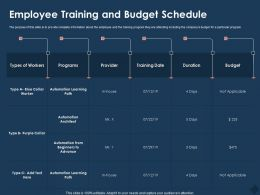 Employee Training And Budget Schedule Blue Collar Ppt Powerpoint Presentation Summary Objects