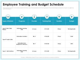 Employee Training And Budget Schedule In House Ppt Powerpoint Presentation Icon Slide Portrait