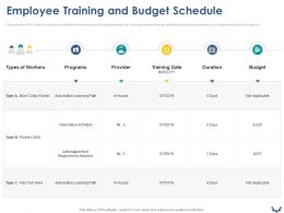 Employee Training And Budget Schedule Ppt Powerpoint Presentation Icon Graphics Pictures