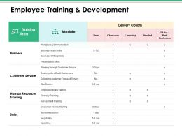 Employee Training And Development Ppt Infographics Rules