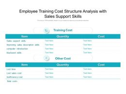 Employee Training Cost Structure Analysis With Sales Support Skills