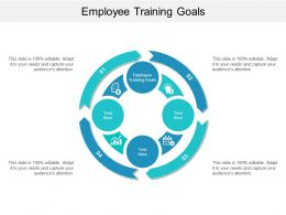 Employee Training Goals Ppt Powerpoint Presentation Infographics Pictures Cpb