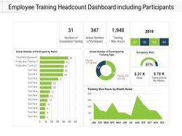Employee Training Headcount Dashboard Including Participants
