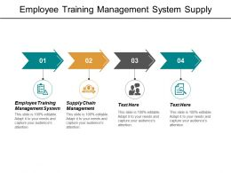 Employee Training Management System Supply Chain Management Career Development Cpb