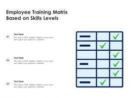 Employee Training Matrix Based On Skills Levels