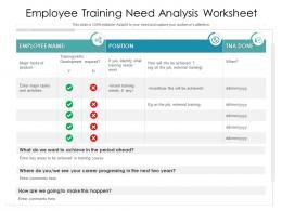 Employee Training Need Analysis Worksheet