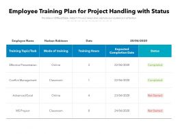 Employee Training Plan For Project Handling With Status