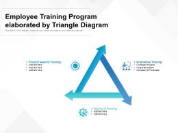 Employee Training Program Elaborated By Triangle Diagram