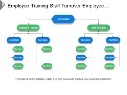 Employee Training Staff Turnover Employee Satisfaction Business Marketing