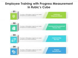 Employee Training With Progress Measurement In Rubics Cube