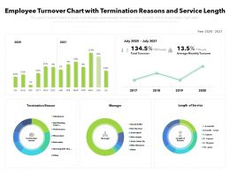Employee Turnover Chart With Termination Reasons And Service Length