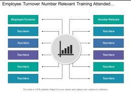 Employee Turnover Number Relevant Training Attended Policy Objectives