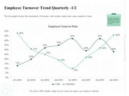 Employee Turnover Trend Quarterly Movement Ppt Powerpoint Presentation Summary Diagrams