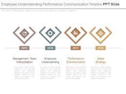 Employee Understanding Performance Communication Timeline Ppt Slide