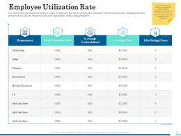 Employee Utilization Rate Marketing Ppt Powerpoint Presentation File