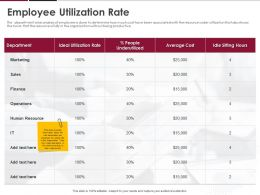 Employee Utilization Rate Ppt Powerpoint Presentation Outline Guidelines