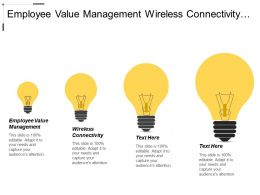 Employee Value Management Wireless Connectivity Cost Leadership Strategy