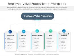 Employee Value Proposition At Workplace