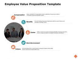 Employee Value Proposition Benefits Career Ppt Powerpoint Presentation File Format Ideas