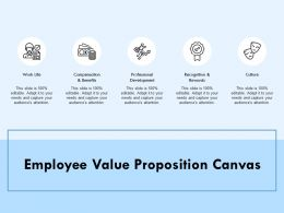 Employee Value Proposition Canvas Culture Ppt Powerpoint Presentation Templates