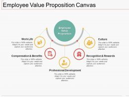 Employee Value Proposition Canvas Ppt Outline Infographic Template