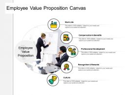 Employee Value Proposition Canvas Ppt Powerpoint Presentation File Show