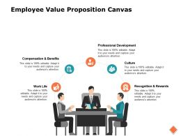 Employee Value Proposition Canvas Recognition And Rewards Work Life Ppt Powerpoint Presentation File