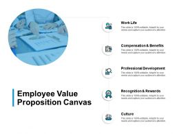 Employee Value Proposition Canvas Slide Professional Development B298 Ppt Powerpoint Presentation File