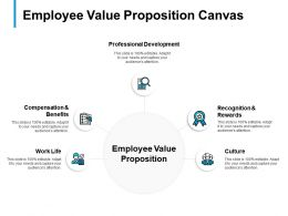 Employee Value Proposition Canvas Work Life B299 Ppt Powerpoint Presentation Diagram Lists