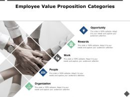 Employee Value Proposition Categories Opportunity Organization Ppt Powerpoint Presentation