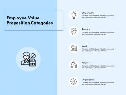 Employee Value Proposition Categories Opportunity Ppt Powerpoint Presentation File