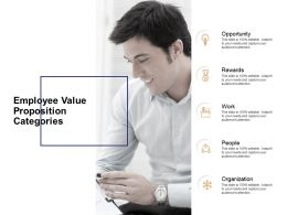 Employee Value Proposition Categories Opportunity Rewards Ppt Powerpoint Presentation Model Styles