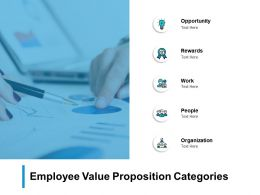 Employee Value Proposition Categories Organization B300 Ppt Powerpoint Presentation File Files