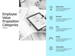 Employee Value Proposition Categories Organization Powerpoint Presentation Pictures Rules