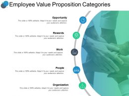 Employee Value Proposition Categories Organization Powerpoint Slides
