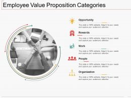 Employee Value Proposition Categories Ppt Icon Topics