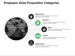 Employee Value Proposition Categories Ppt Model Topics