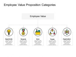 Employee Value Proposition Categories Ppt Powerpoint Presentation File Guide