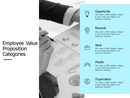 Employee Value Proposition Categories Slide Opportunity Ppt Poerpoint Presentation Slides